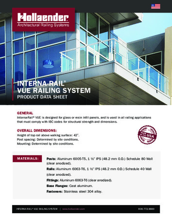 Hollaender Interna‐Rail® VUE Railing System