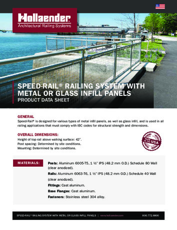 Hollaender Speed‐Rail® Railing System with Metal or Glass Infill Panels